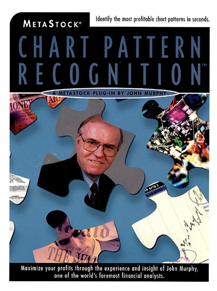 John Murphy's Chart Pattern Recognition Review