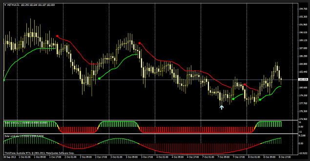 Basket trading strategy forex